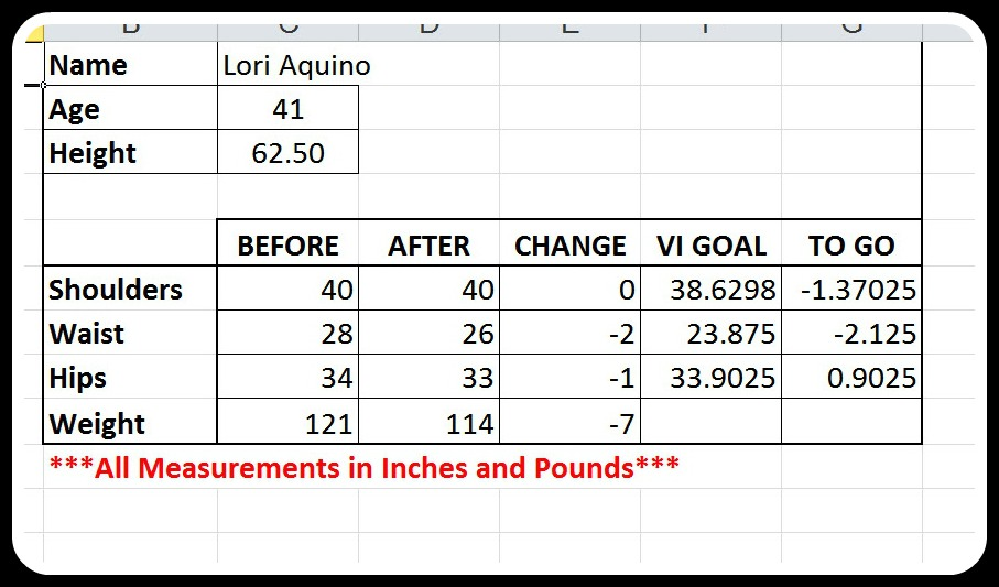 Lori's 12 week contest metrics.
